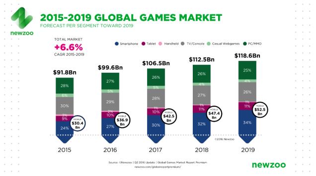 Globalgamesmarket